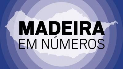 Saiba quais os números que marcam a Região nesta terça-feira, 21 de Maio