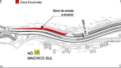 Trabalhos de pavimentação encerram entrada para via rápida em Machico